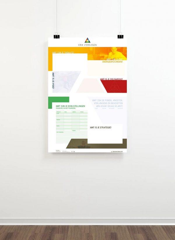 """Poster - """"7 stappen om te Manifesteren met je bewustwordingspraktijk"""" (5 stuks) 1"""